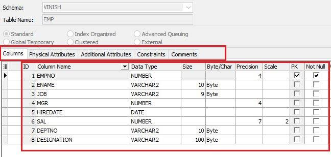 How to Alter the Table Structure in Oracle? | Vinish Kapoor's Blog