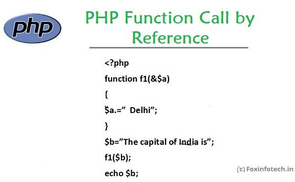 PHP Function Call by Reference Example