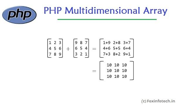 What is a Multidimensional Array in PHP? | Vinish Kapoor's Blog