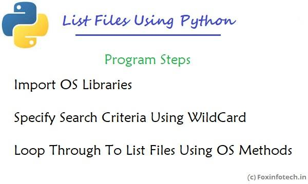 List files in a directory using Python program.