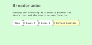 Read more about the article Pure CSS Breadcrumb Navigation Example