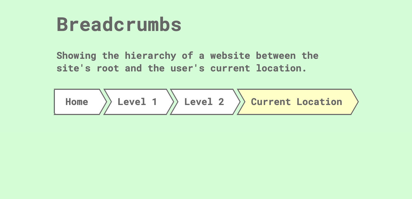 CSS - Breadcrumb Navigation Example