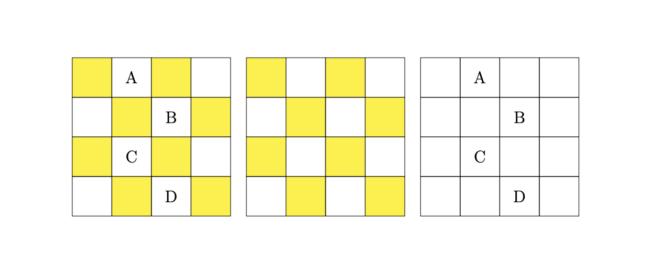 Checkerboard chart in LaTeX using TikZ matrix.